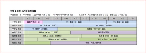 算数・数学の指標2