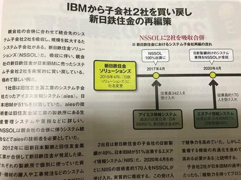 日経コンピュータ(2018年06月07日号)