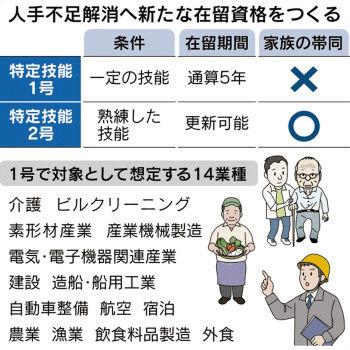 日経マネー(2019年01月号)