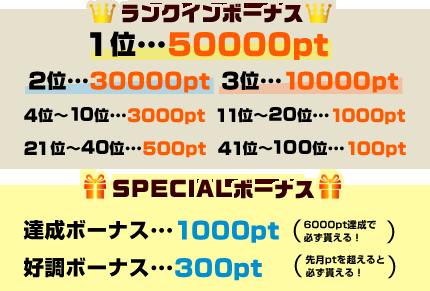 bonus_list