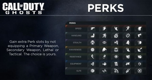 Ghosts-Blog_Perks-1200x630s