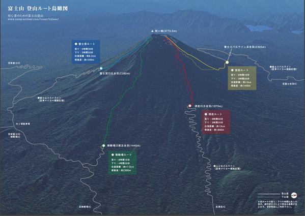 fuji_routes2