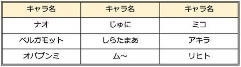 スクリーンショット 2020-04-27 2.40.08