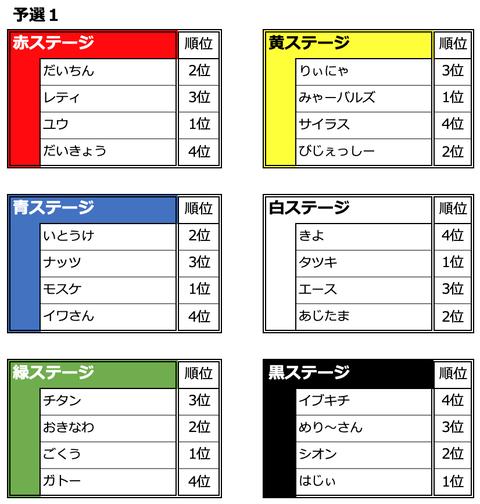 スクリーンショット 2020-12-27 2.01.36
