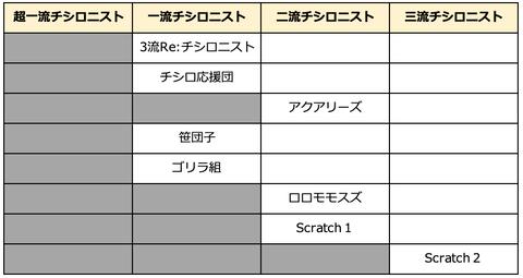 スクリーンショット 2020-03-29 2.02.49