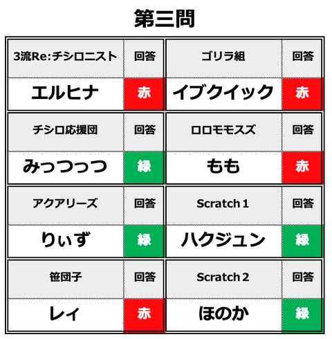 スクリーンショット 2020-03-29 1.55.14