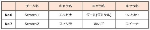 スクリーンショット 2020-02-22 2.15.32