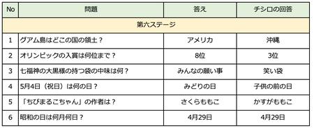 スクリーンショット 2021-06-19 1.42.36