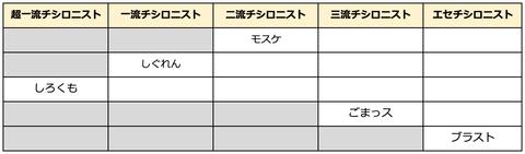 スクリーンショット 2020-05-14 2.59.22