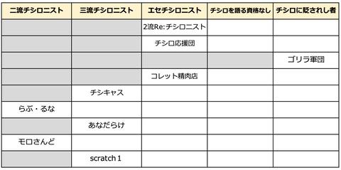 スクリーンショット 2020-04-30 1.17.45