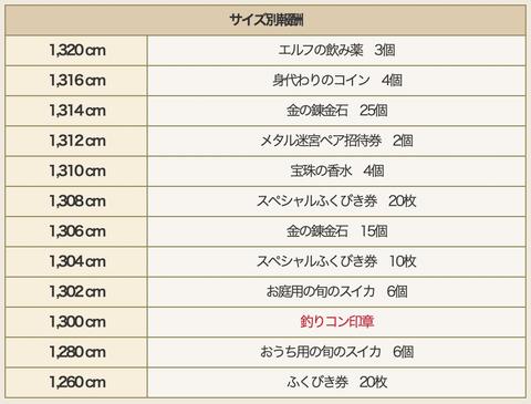 スクリーンショット 2021-09-28 22.28.29