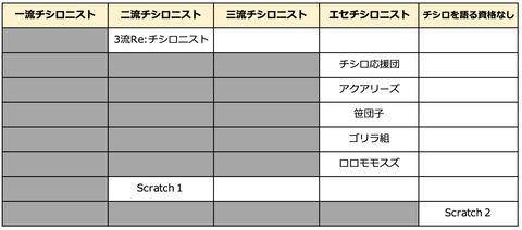 スクリーンショット 2020-03-30 1.44.20