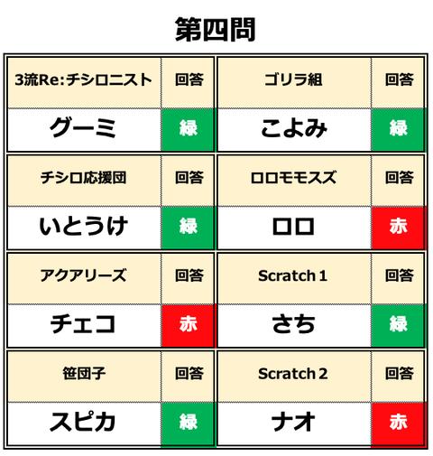 スクリーンショット 2020-03-30 1.11.04