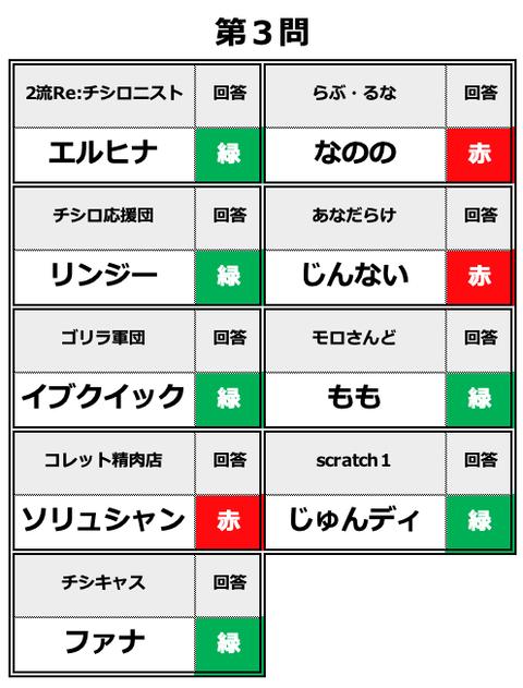 スクリーンショット 2020-04-29 2.31.01