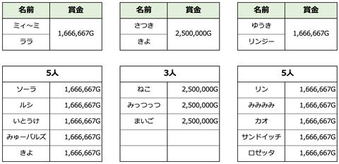 スクリーンショット 2021-04-26 1.14.21