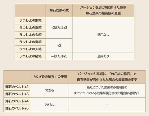 スクリーンショット 2020-09-02 0.29.09