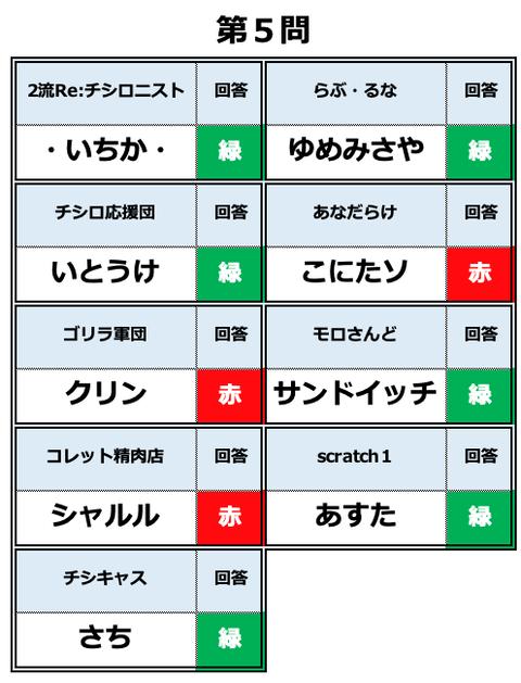 スクリーンショット 2020-04-30 1.01.53