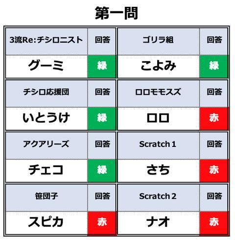 スクリーンショット 2020-03-29 1.41.40