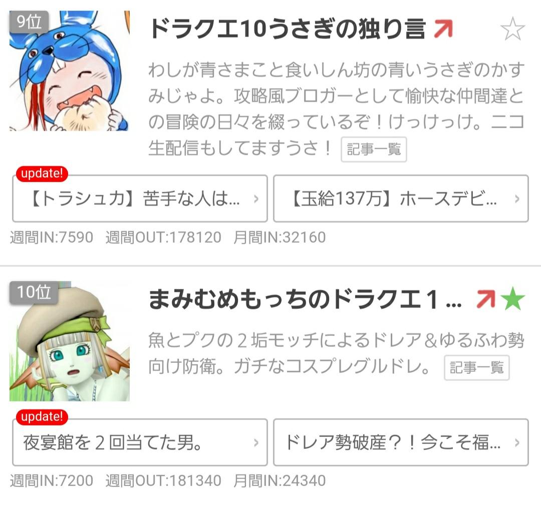 ランキング ドラクエ 10 ブログ