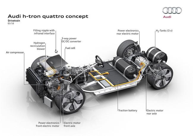 Audi-H-Tron-Quattro-Concept-22