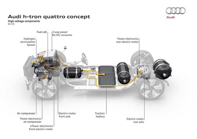 Audi-H-Tron-Quattro-Concept-21