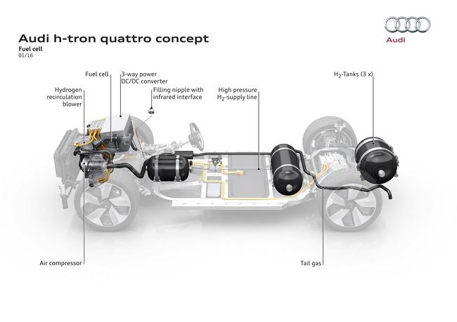 Audi-H-Tron-Quattro-Concept-20