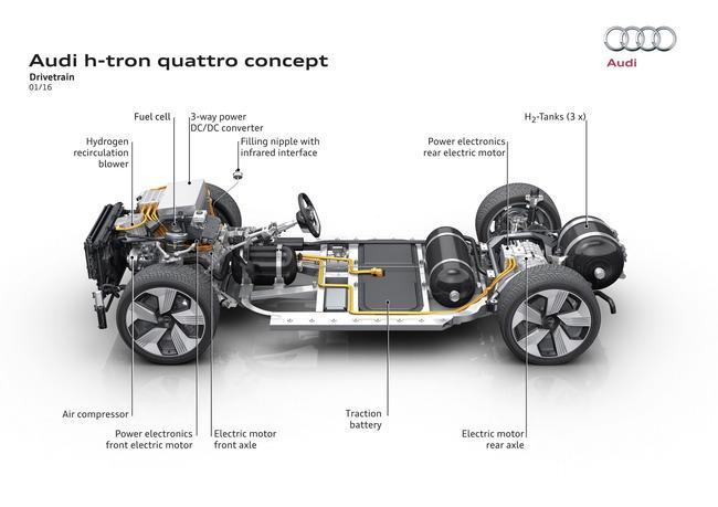 Audi-H-Tron-Quattro-Concept-19