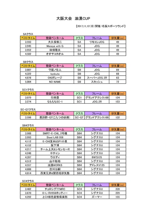 11_12油漢CUP_ページ_1