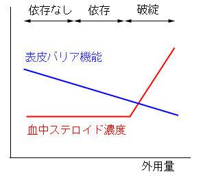 図_1_~1