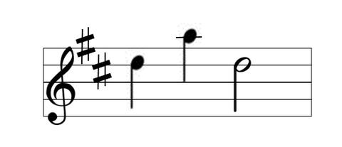 フルート楽譜