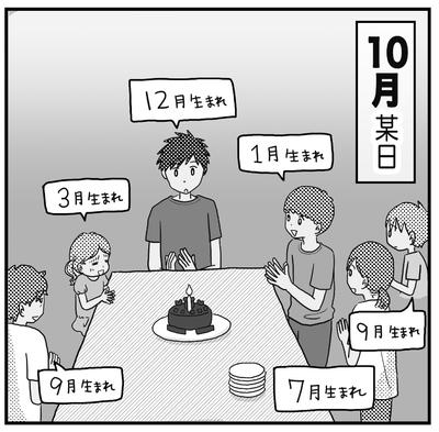 599 誕生日4
