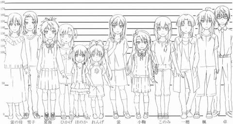《のんのんびより》強さランキングの最新版が決定!!