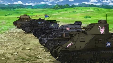 《ガルパン》の戦車道がもし「五輪の種目」だったら・・・