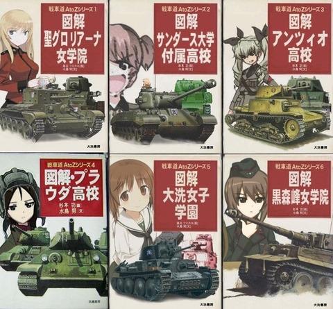 《ガルパン》に出てくる戦車の強さを誰か格付けしてくれ
