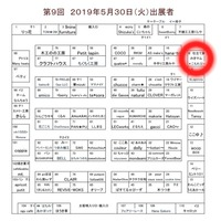 第9回【手作りカントリーマーケットinアスカル幸手】