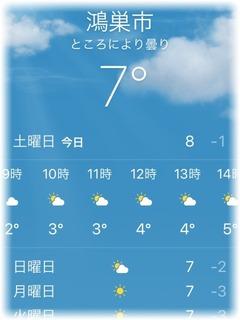 お天気と気温が気になるなぁ