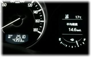 17:54、14.6km!