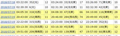 Opera スナップショット_2018-07-18_051608_kibo.tksc.jaxa.jp
