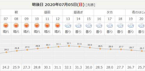 Opera スナップショット_2020-07-03_062544_tenki.jp