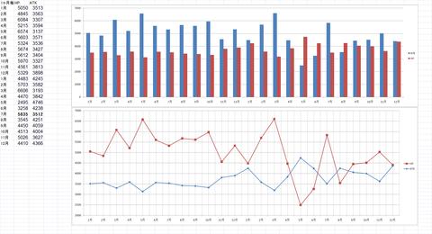 ATKHPグラフ