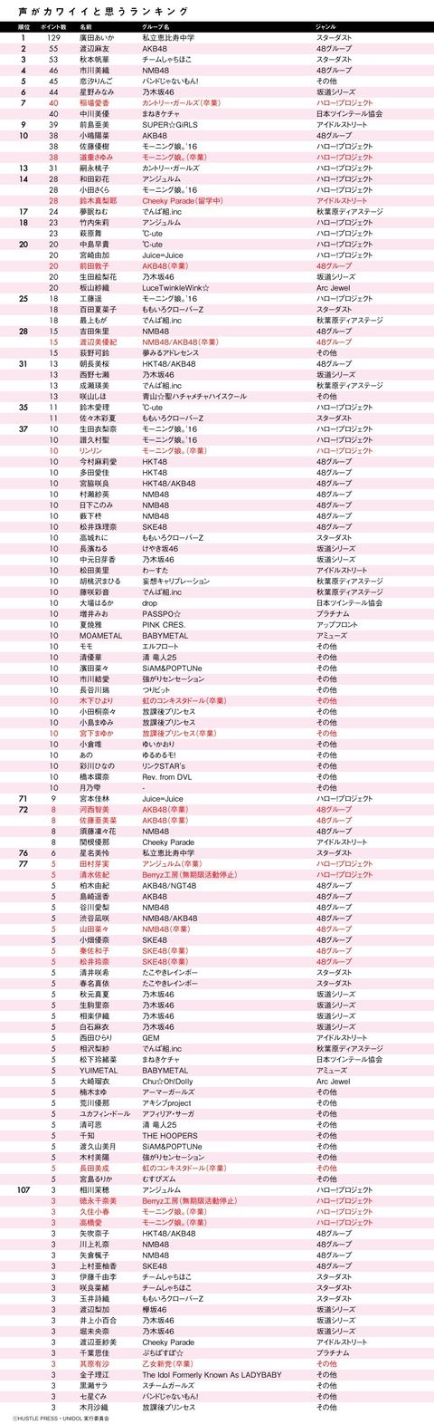 unidol_column16_02