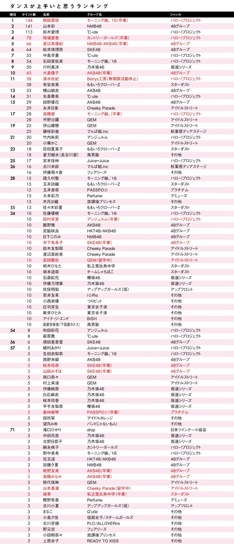 unidol_column14_02