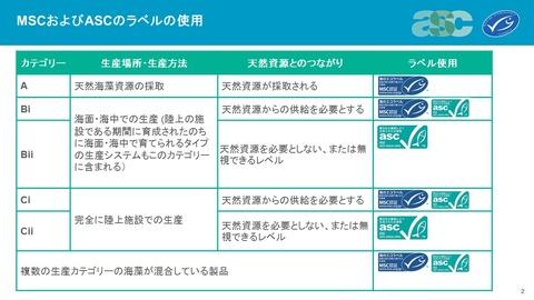 海藻規準MSC・ASCラベル表
