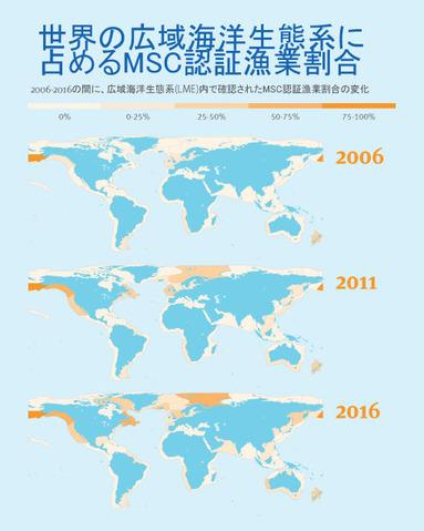 世界の広域海洋生態系に占めるMSC認証漁業割合