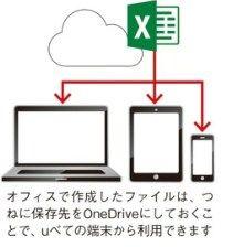 OneDrive上にファイルを保存