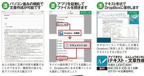 Dropbox経由でいつでもファイルの送受信・編集ができます