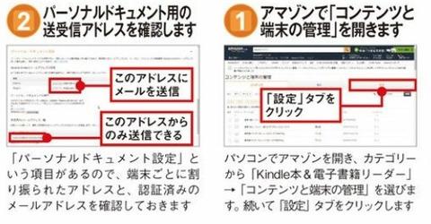 PDFをKindleライブラリに転送すれば全端末で同期できます