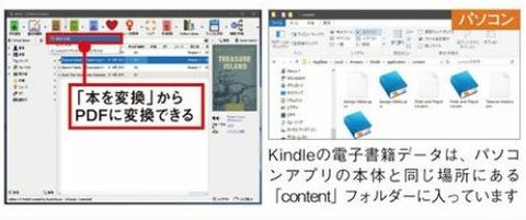Kindleで購入した電子書籍はPDF化できる