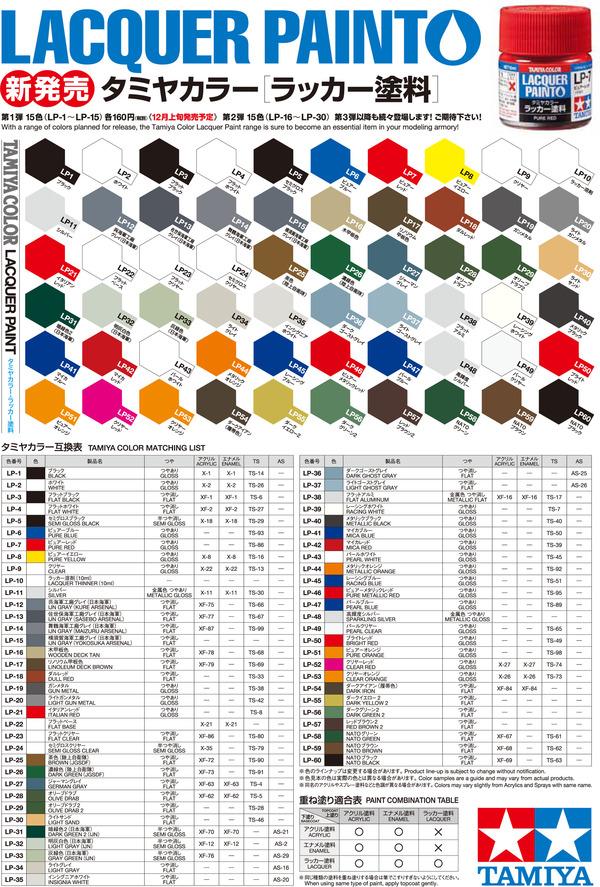 タミヤ ラッカー塗料 互換表_2000