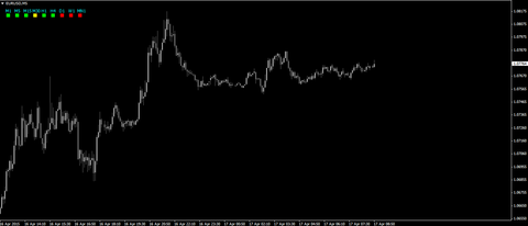 GG-TrendBar Indicator For MT4 (WITH INDICATOR DOWNLOAD)